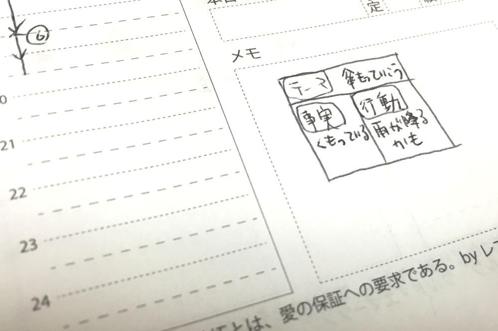 5-仕事メモの仕方